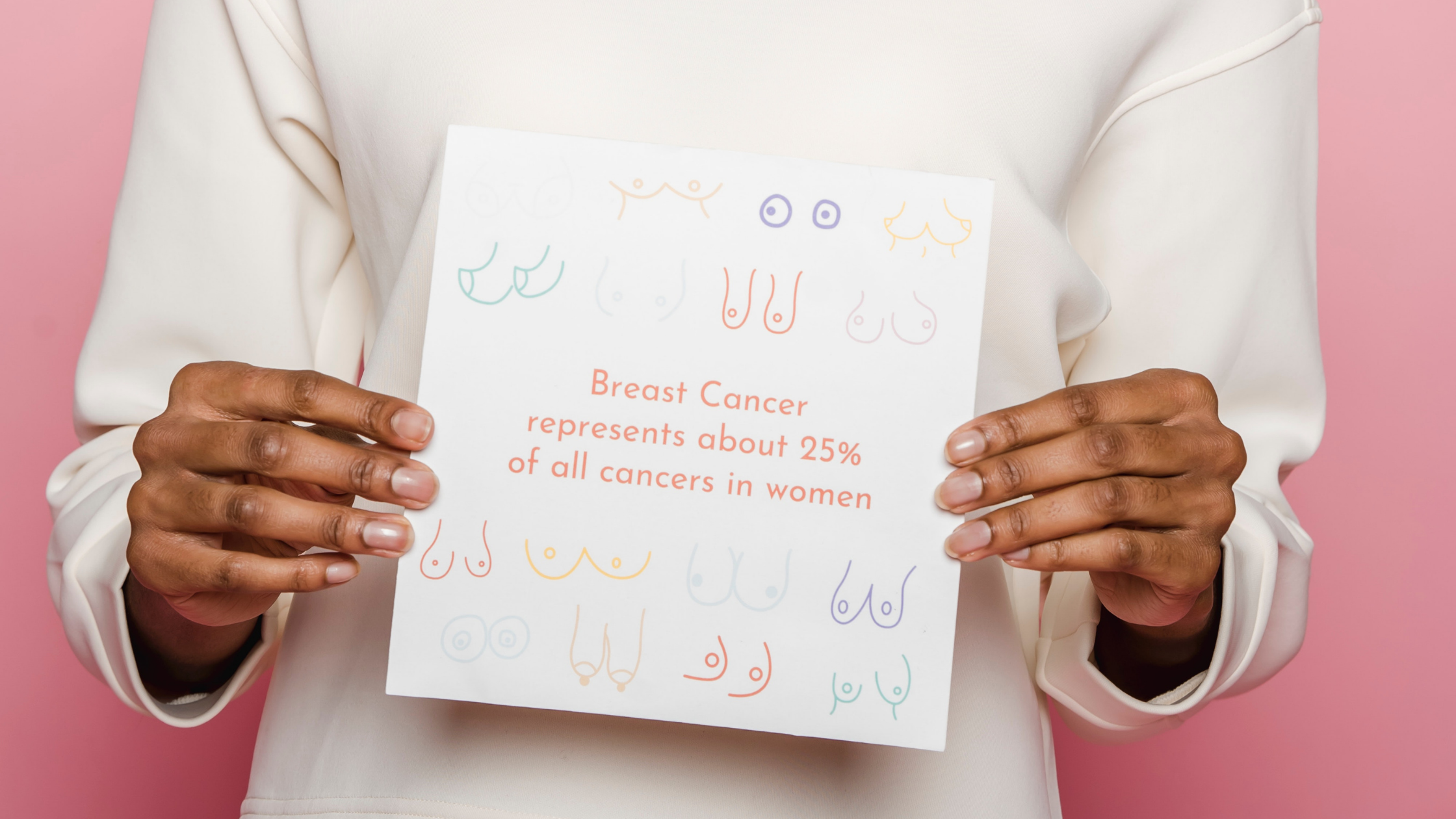 A woman holding a sign saying Breast Cancer represents 25% of all cancers in women